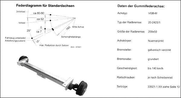 VGB 15 Auflagemaß : 1420 mm Lochkreis : 5x112